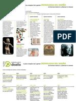 Cuadro Cronologia del Diseño by One D