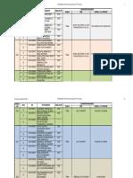 FDP 0514 Grouping