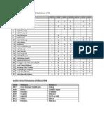 Analisis BM UPSR