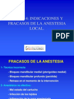 Indicaciones y Fracasos de La Anestesia Local