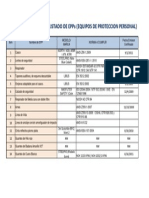 Listado de EPPs -Con Certificado Calidad TDM Asfaltos
