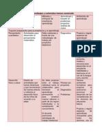 Cuadro-de-Analisis-de-Los-Trayecto-Formativos.docx