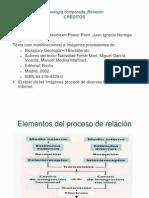 Fisiología Comparada Relación 1Bach