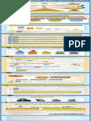 Breed & BDL Information 2014v2 - Studies & Papers   Pit Bull