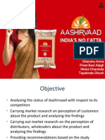Aashirvaad Atta Grp10