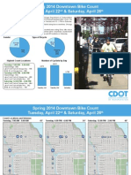 Spring 2014 Quartely Bike Count PDF