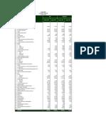 2008_Q4 Summary Financials.pdf