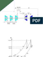 Diagrama Brayton