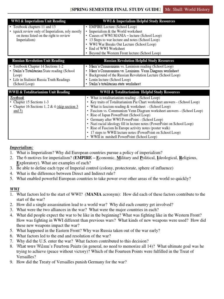 worksheet. Russian Revolution Worksheet. Grass Fedjp Worksheet Study ...