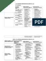 Cartel de Contenidos Diversificados Del Área de Cta 1- 5