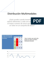 Distribución Multimodales