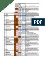 20140626_jabatan Fungsional Tertentu Update24juni2014