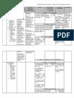 TERM 1 Module 1 SY14-15 Curriculum Map (3rd Draft)