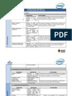 matriz para el desarrollo de habilidades del siglo xxi- formato11