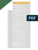 Calendario Atencion Escuelas 2014 Final Instituciones