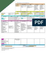 Tabela Resumo Das Doenças Lista OIE