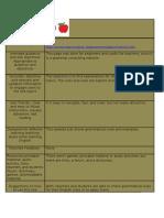 EFL ESL Evaluations
