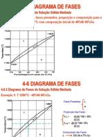 Ciencias dos Materiais-Diagrama de fase Parte_03