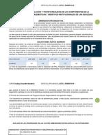 m2 Gpo1 Elsaleonidesmayonúñez Act.4.