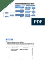 Sistem Akademik Mapel MYOB Accounting