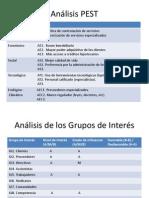 Analisis PEST Grupo 03 - Emprendedores.