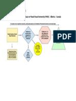 Diagrama - Estudiar y Trabajar