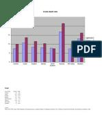 b Crude Death Rate l3 Graph