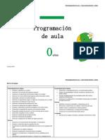 Programacion Aula 0a EDEBE