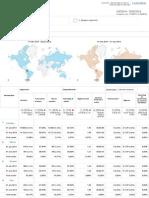 Analytics Todos los datos de sitios web Ubicación 20140401-20140630 20140101-20140331.pdf