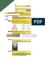 Evolutia Fenomenului Arhitectura
