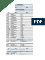 Lista de Planos