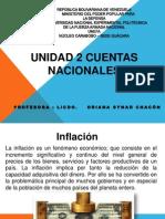 Cuentas Nacionales Manana