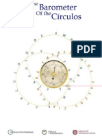 The Barometer of the Círculos
