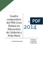 Cuadro Comparativo Del PND