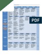 Criterios de evaluación EV1.pdf