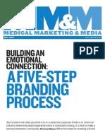 A Five Steps Branding Process