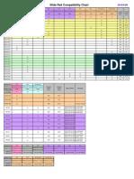 Rail Compatibility Chart (2010!05!20)