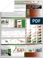 Predictive Distribution Models as a Tool for Conservation of Endemic and Rare Plants in the Iberian Peninsula (PÓSTER)