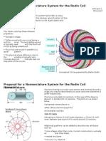 Rodin Coil Nomenclature Proposal