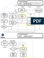Formato de Operacion Manufactura