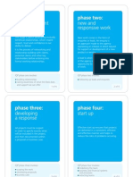 KM Project Planning Game IQP Cards
