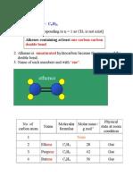 3 Alkenes