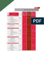 Tabela de Permeação - Du Pont