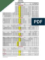 Listado de Precios Geosinteticos Durman Panama