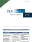 p Dhd Tablas de Competencias