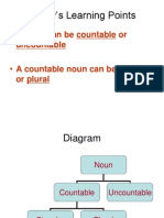 Counts and Noncount Nouns