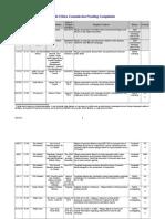 Pending Complaints 11-2012