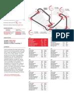 Brembo Brake Facts British Grand Prix