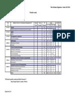 plan08.pdf