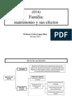 (014) Familia Matrimonio y Sus Efectos